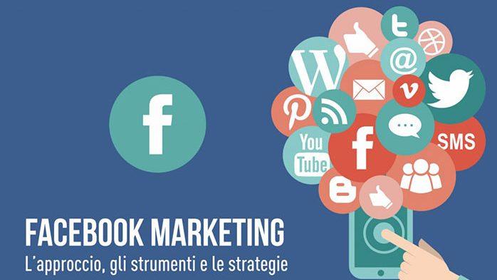 Il ciclo di vendita in Facebook è complesso? VERO